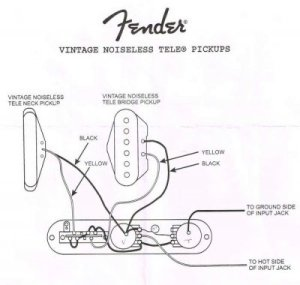 Vintage Noiseless pu's: low output, high hum | Telecaster