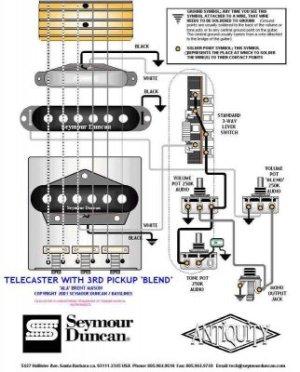 Brent Mason's blend knob wiring diagram? | Telecaster