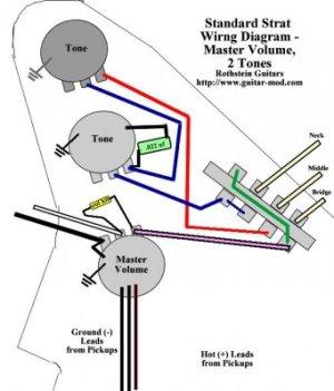 Tone on bridge pickup wiring problem (STRAT) | Telecaster Guitar Forum