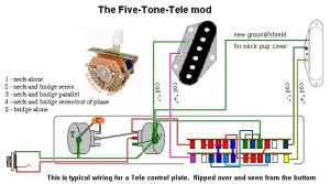 Tele five way switch wiring | Telecaster Guitar Forum