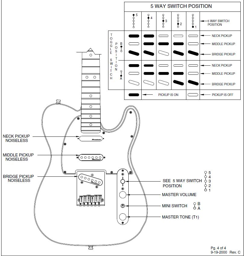 five way switch wiring diagram telecaster