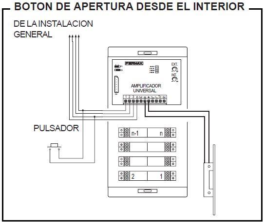 C mo incluir un pulsador de apertura a mi sistema de portero for Telefonillo fermax esquema