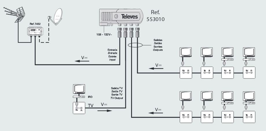 C mo amplificar la se al tdt y sat lite en tu vivienda for Amplificador tv cable coaxial