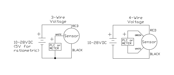 pressure transmitter wiring diagram wiring diagram 3 wire pressure transmitter wiring diagram jodebal
