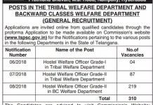 TSPSC Hostel Welfare 310 Posts Notification Syllabus