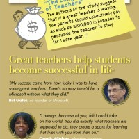Trends | Infographic: The Impact of Great Teachers