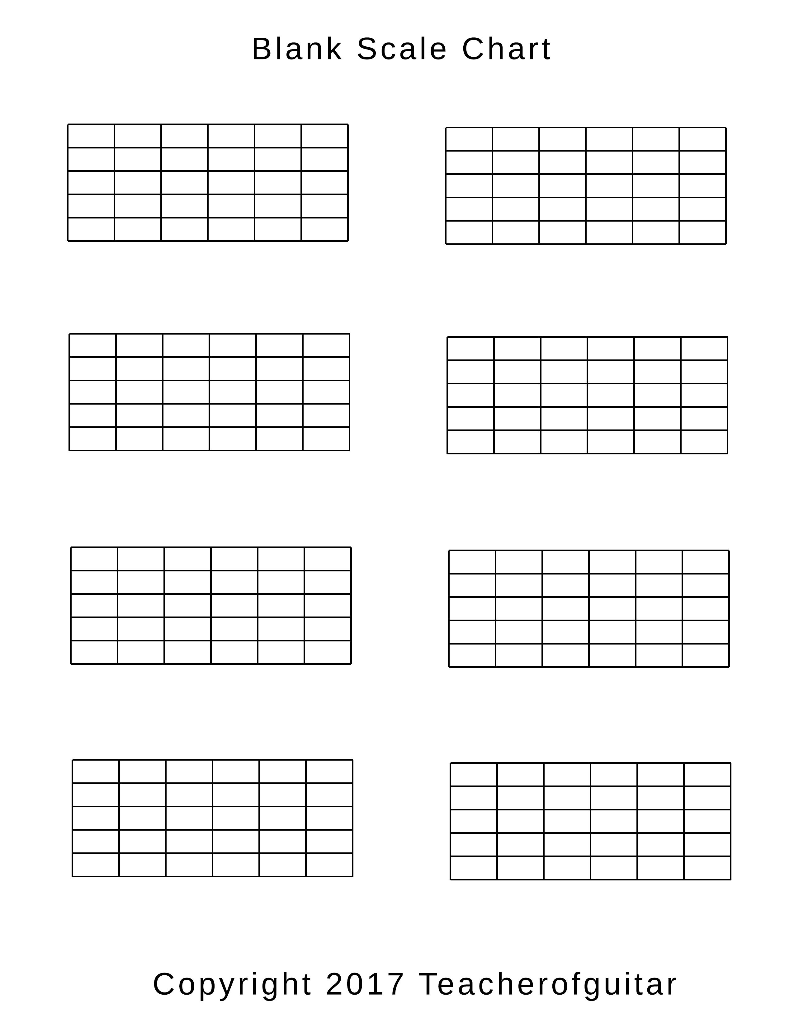 photograph regarding Guitar Pentatonic Scale Chart Printable named Blank Scale Chart - Trainer of Guitar
