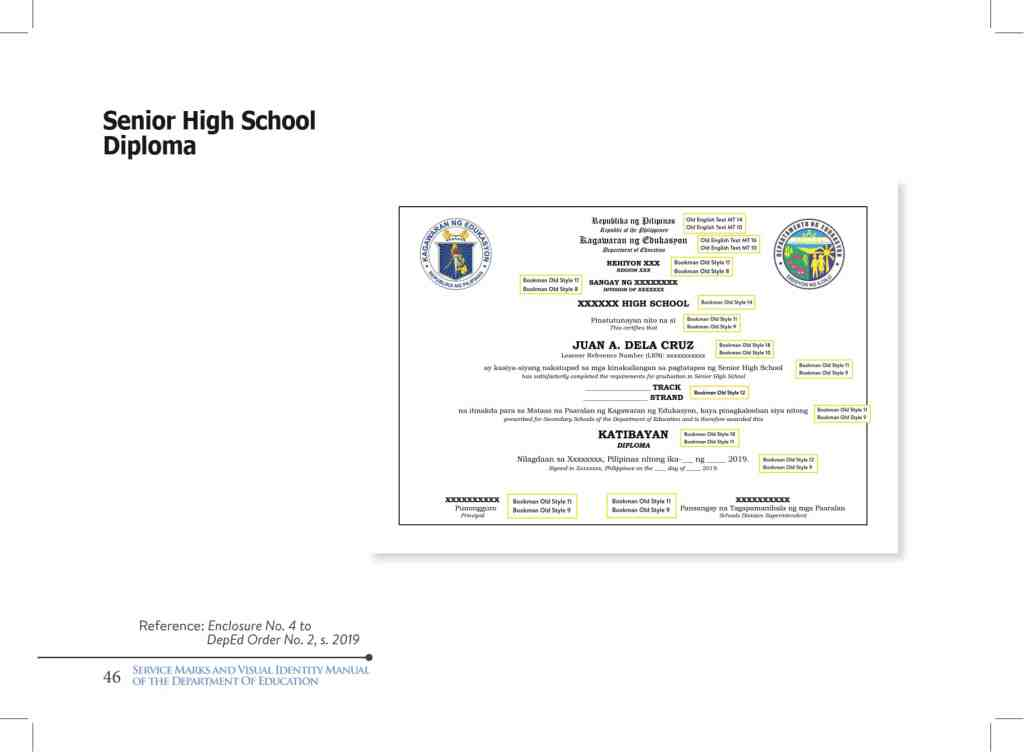 DepEd Senior High School Diploma