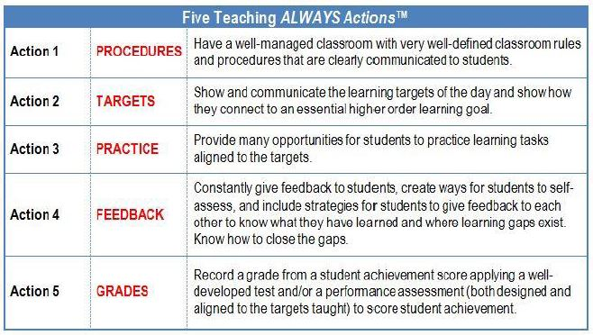 teaching always actions