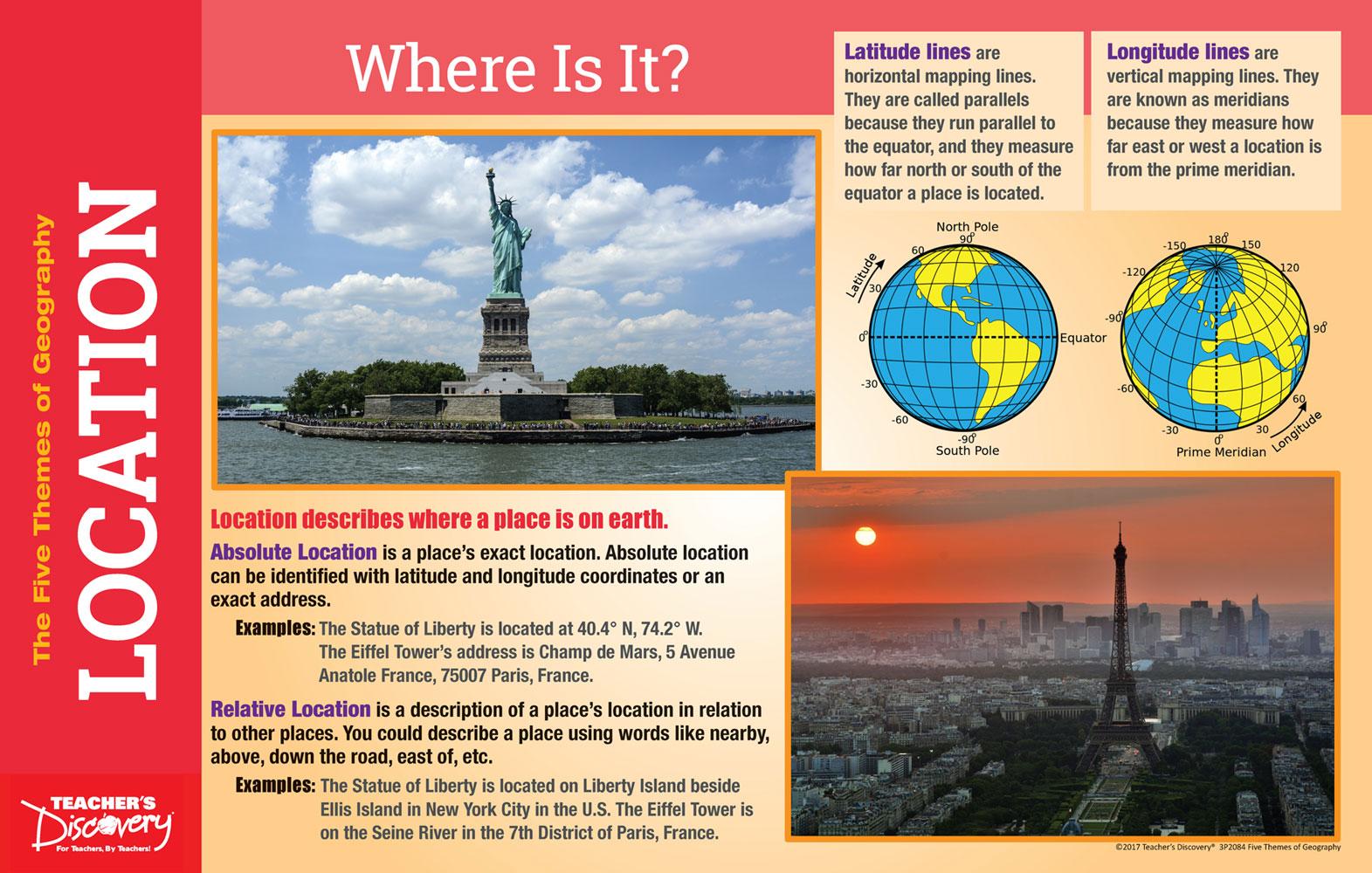Worksheet Five Themes Of Geography Worksheet Grass Fedjp