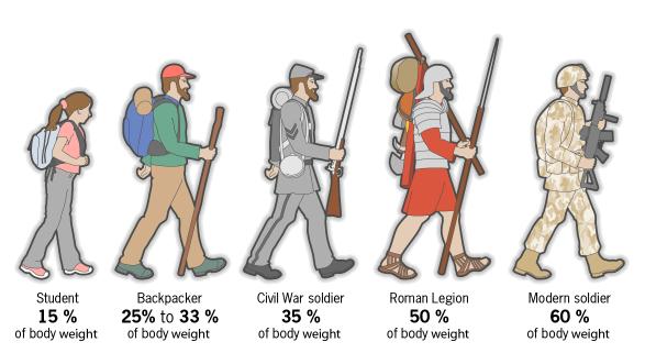 Gettysburg By The NumbersMonuments TeachersFirst