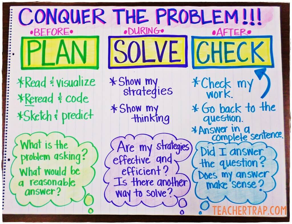 Conquering Word Problems Teacher Trap
