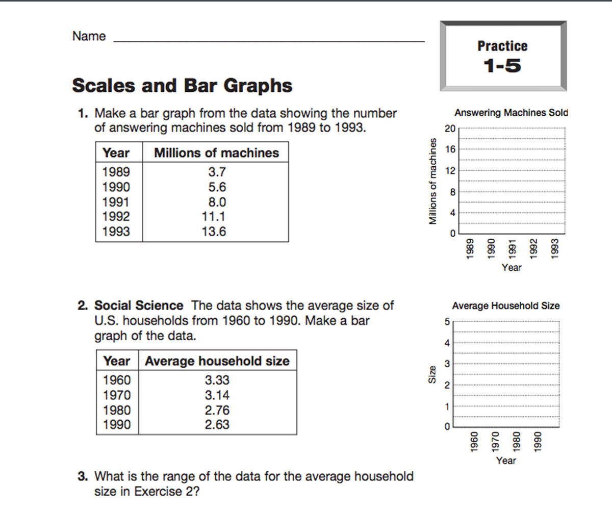 More Scales And Bar Graphs