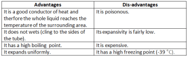 Advantages And Disadavantages Of Using Mercury As A Thermometric Liquid