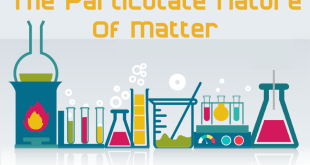 The-Particulate-Nature-Of-Matter