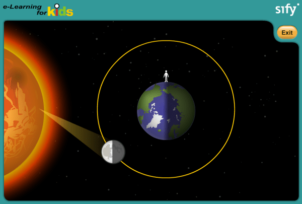 Solar System | Planets | Moon | Teaching Resources | KS1 ...