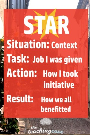 Star Method Cover Letters