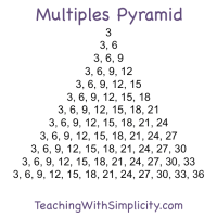 multiples pyramid