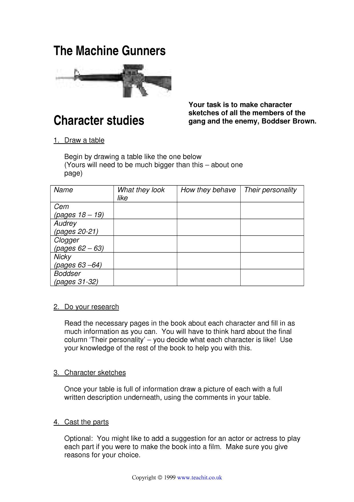 Character Ks3