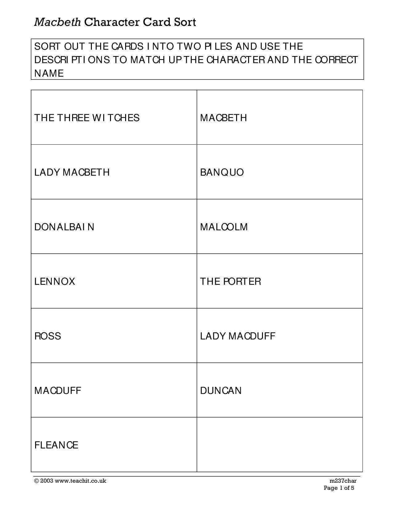 Macbeth Character Card Sort