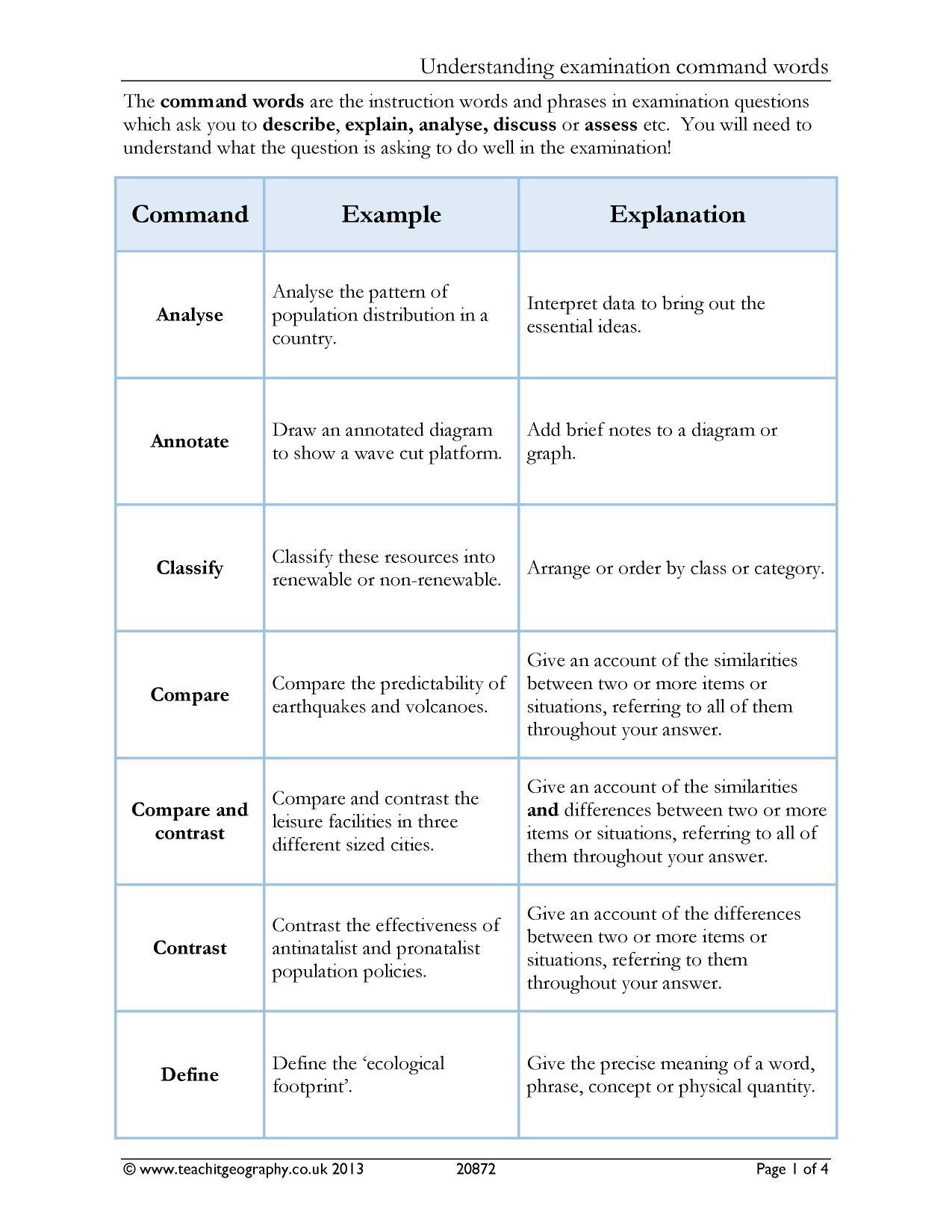 Understanding Examination Command Words