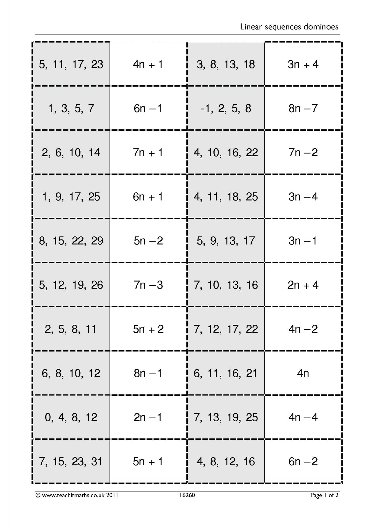 Teachit Maths