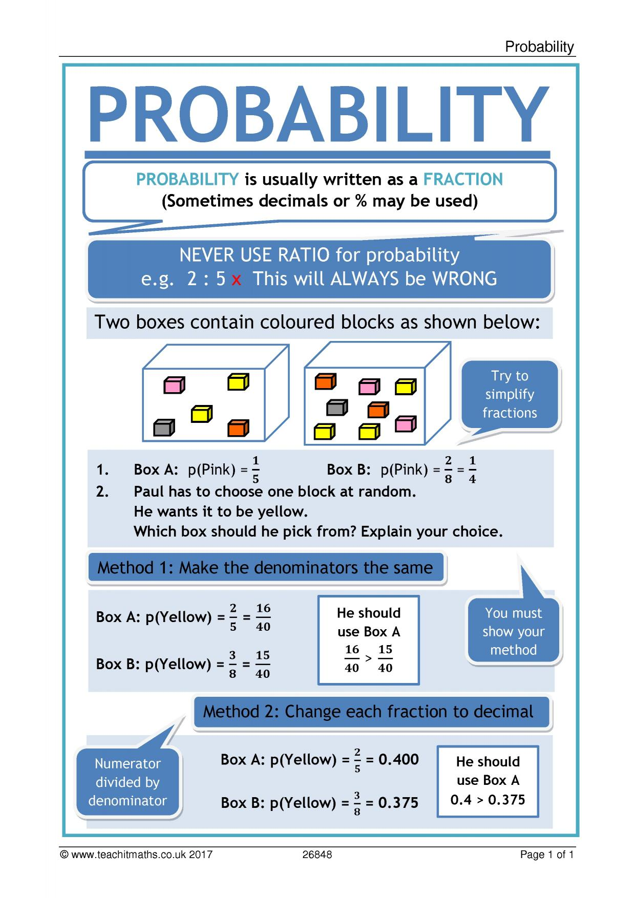 Probability Scales
