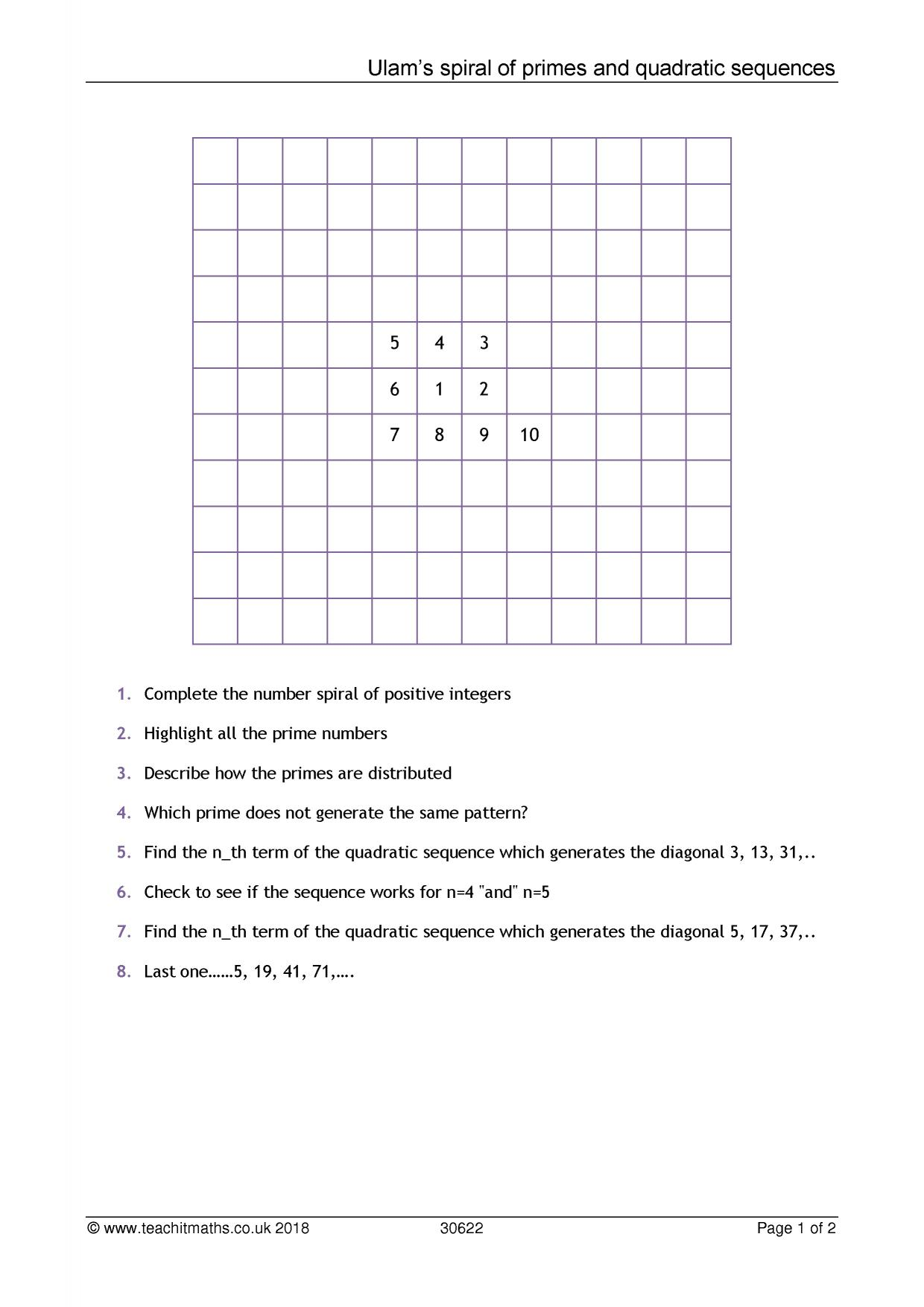 Algebra Resources Ks4 Maths Resources