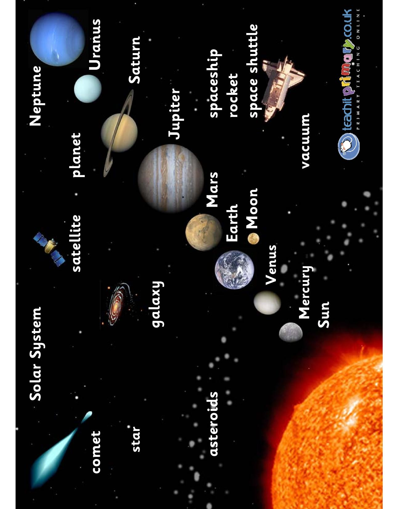 Primary Science Resources For Physical Processes