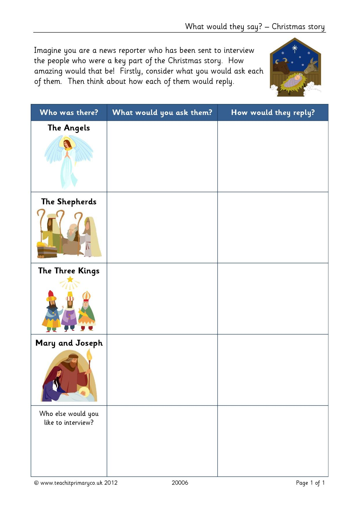 Religious Education Resources For Foundation Ks1 And Ks2