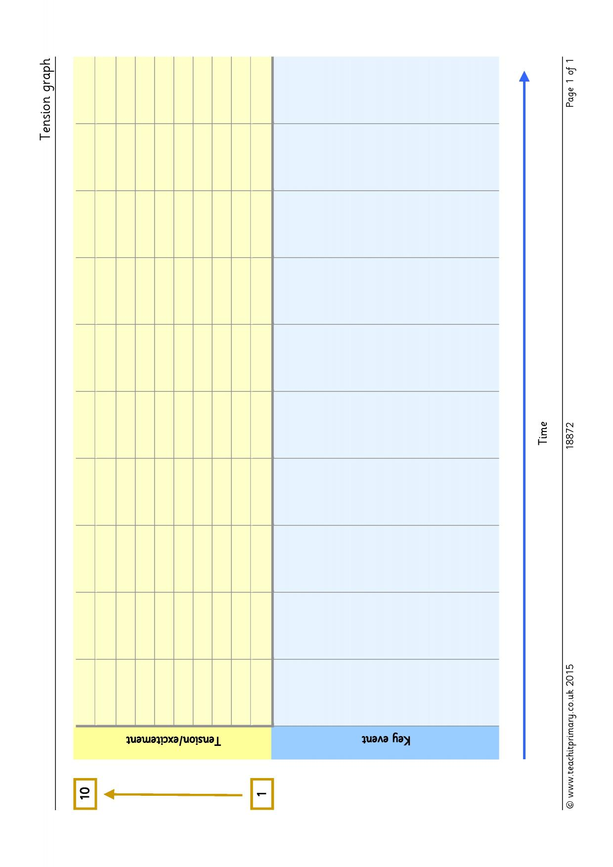Tension Graph