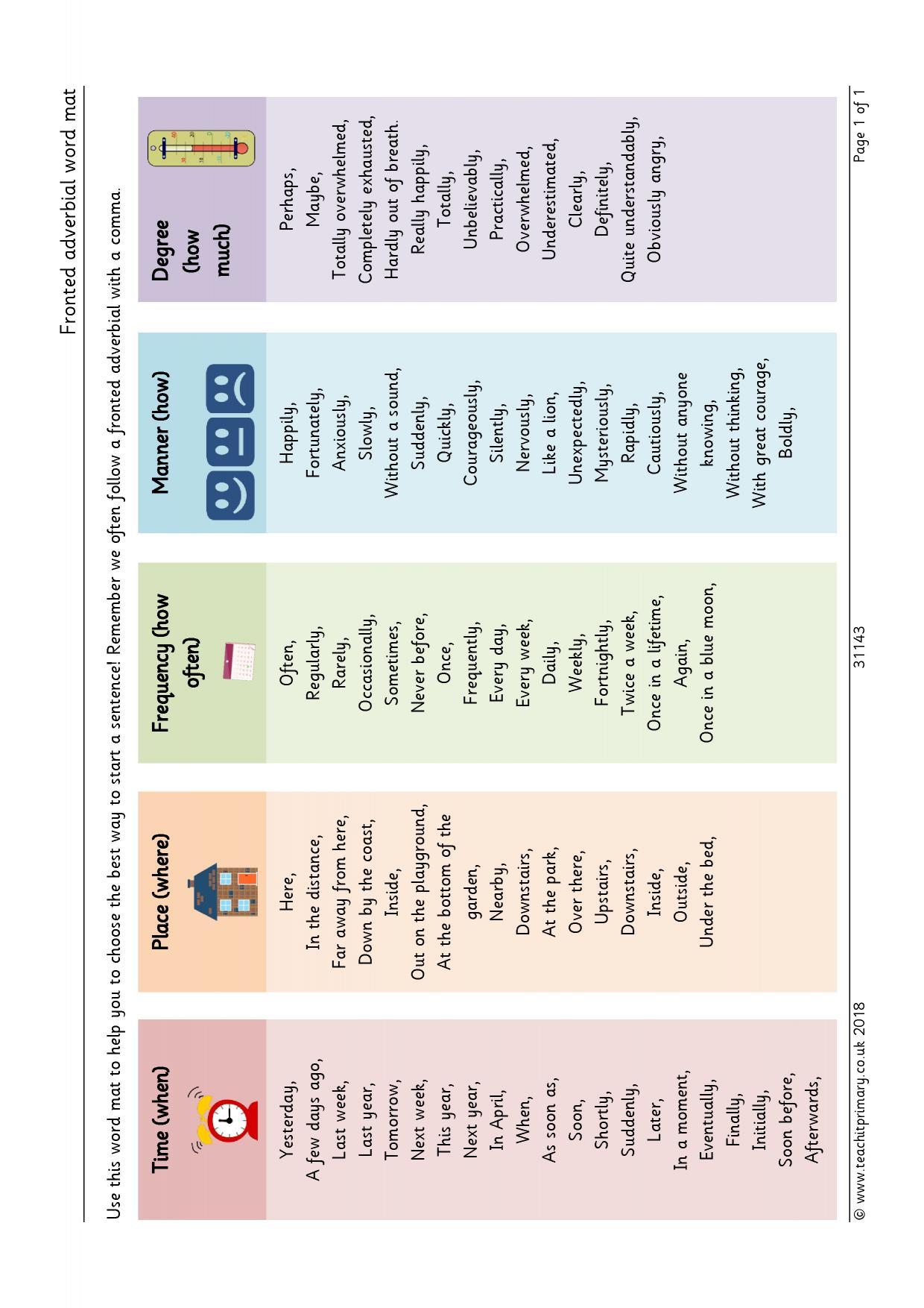 Preposition Worksheet Eyfs