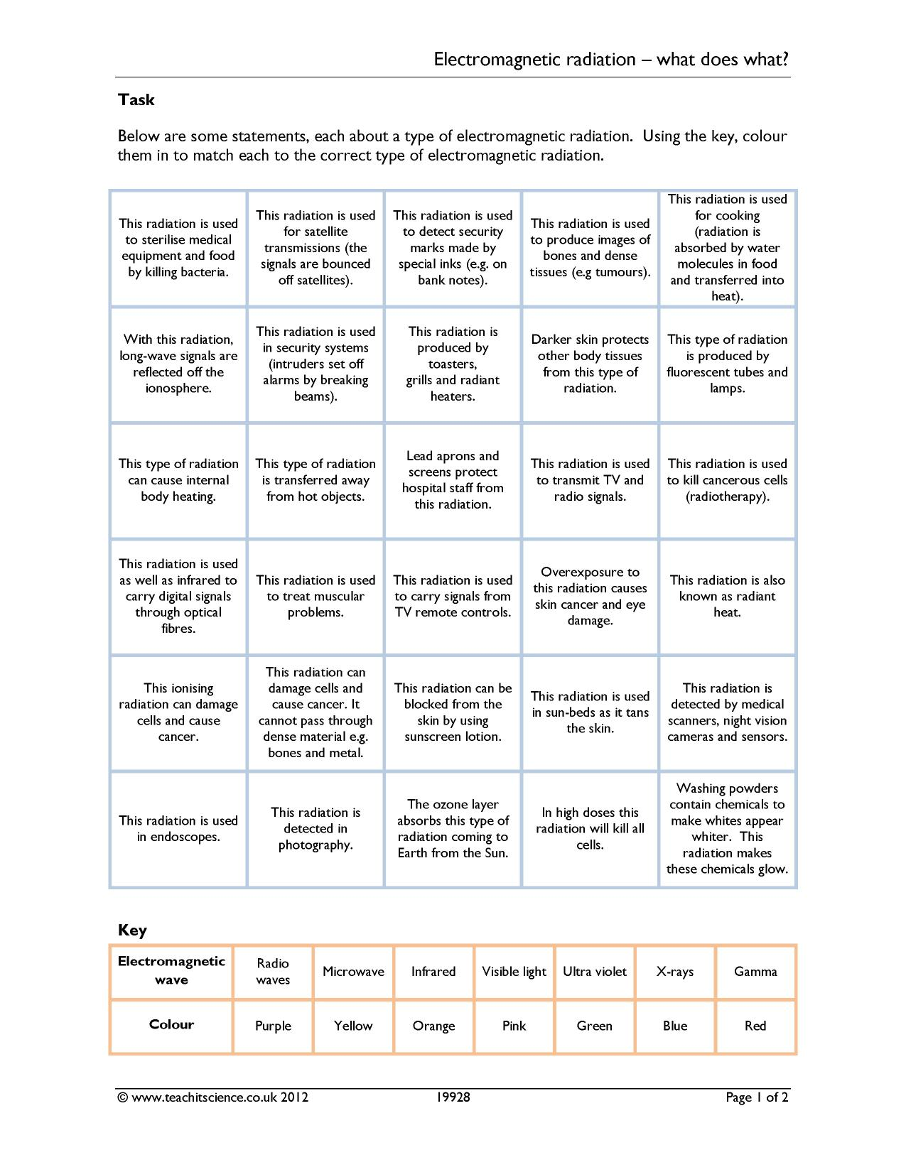 Science Starters Worksheet Electromagnetic Waves Science Best Free Printable Worksheets