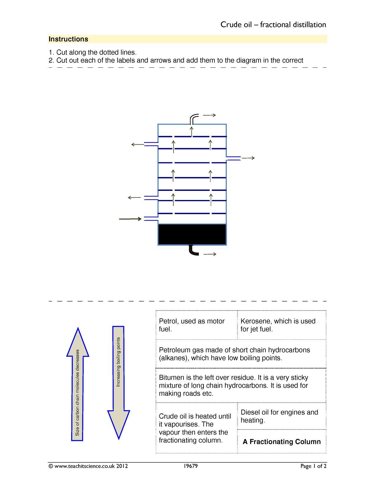 Fractional Distillation Worksheet Ks3