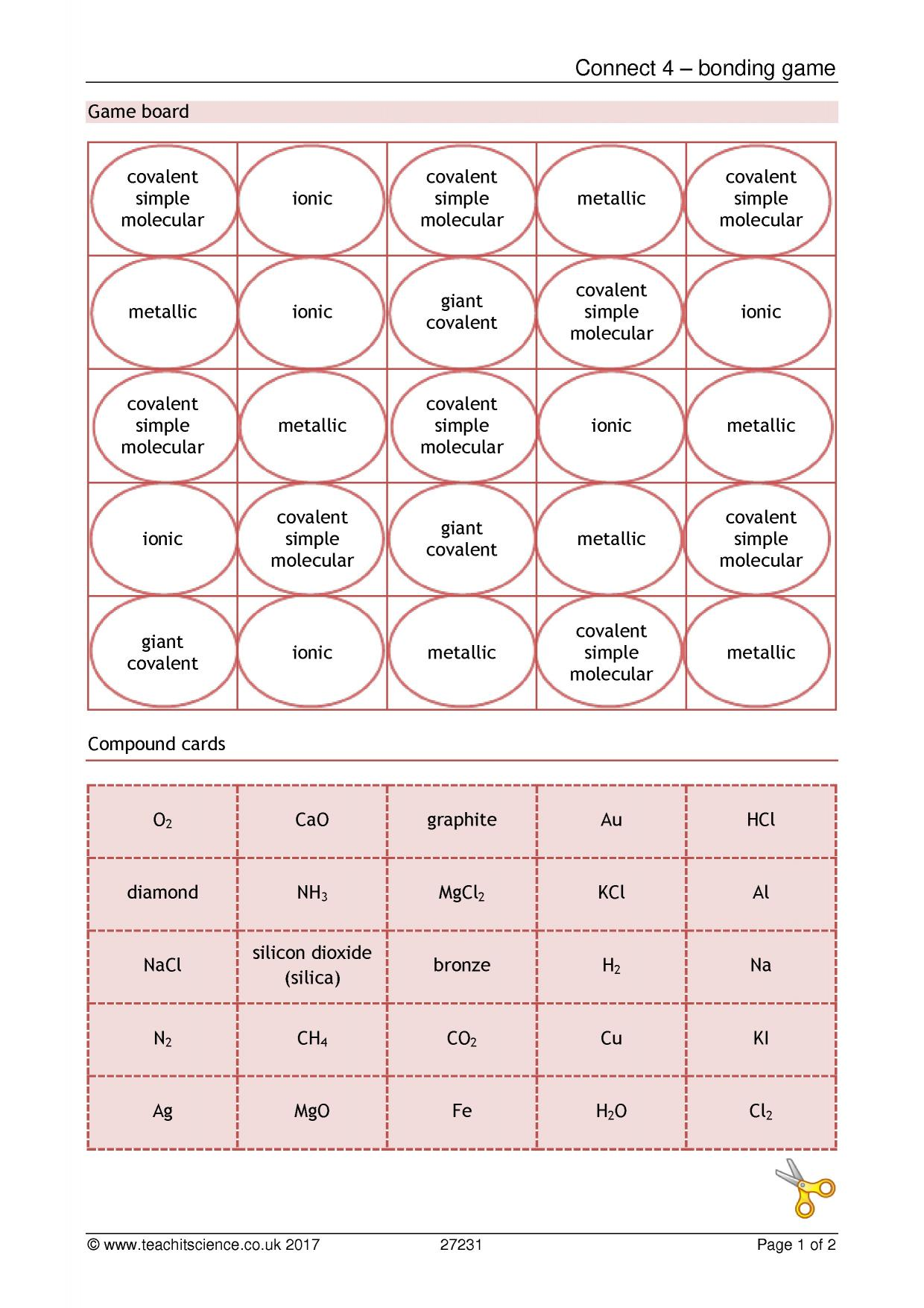 Ks4 Chemistry Teaching Resources Printable Worksheets And Interactive Materials