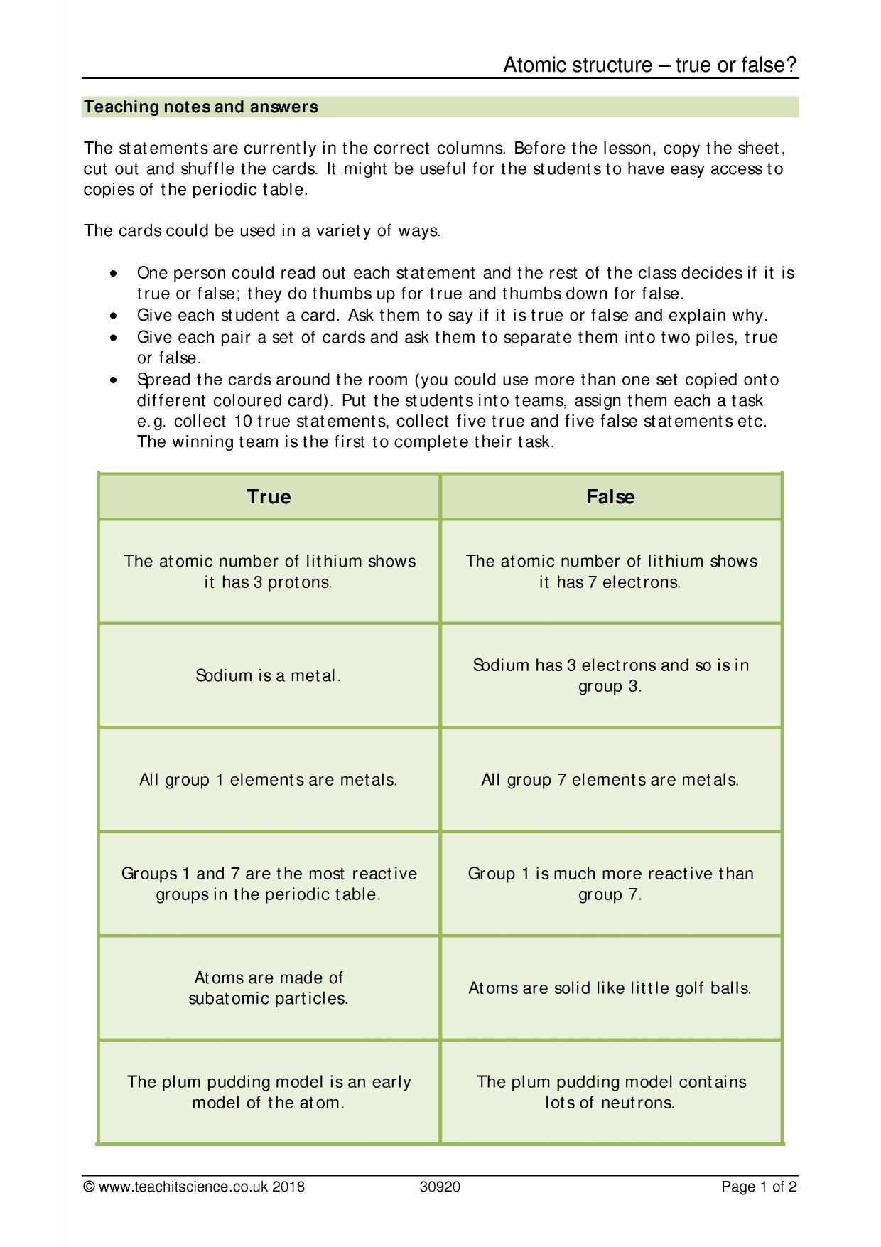 Ks4 Gcse Chemistry Teaching Resources