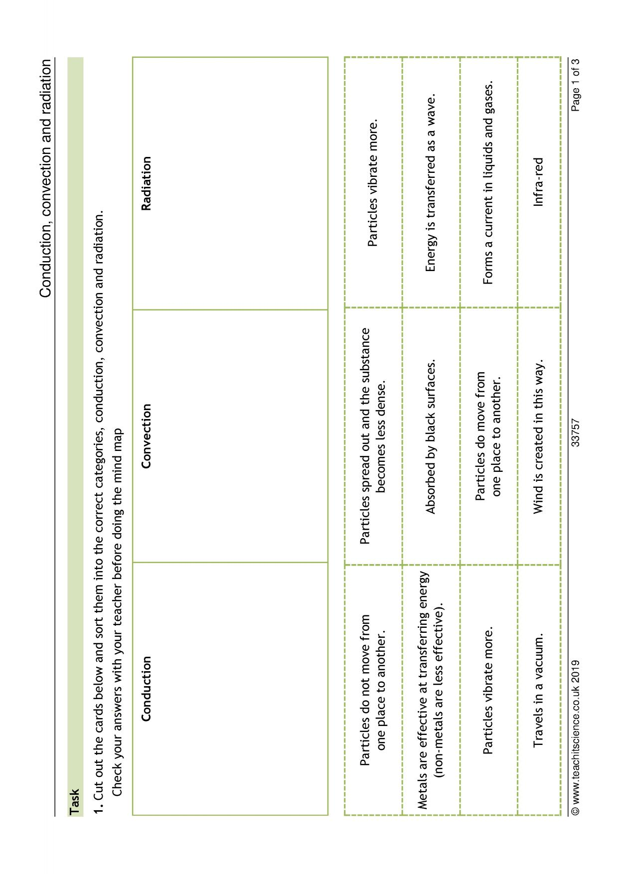 Conduction Convection And Radiation Gcse Worksheet