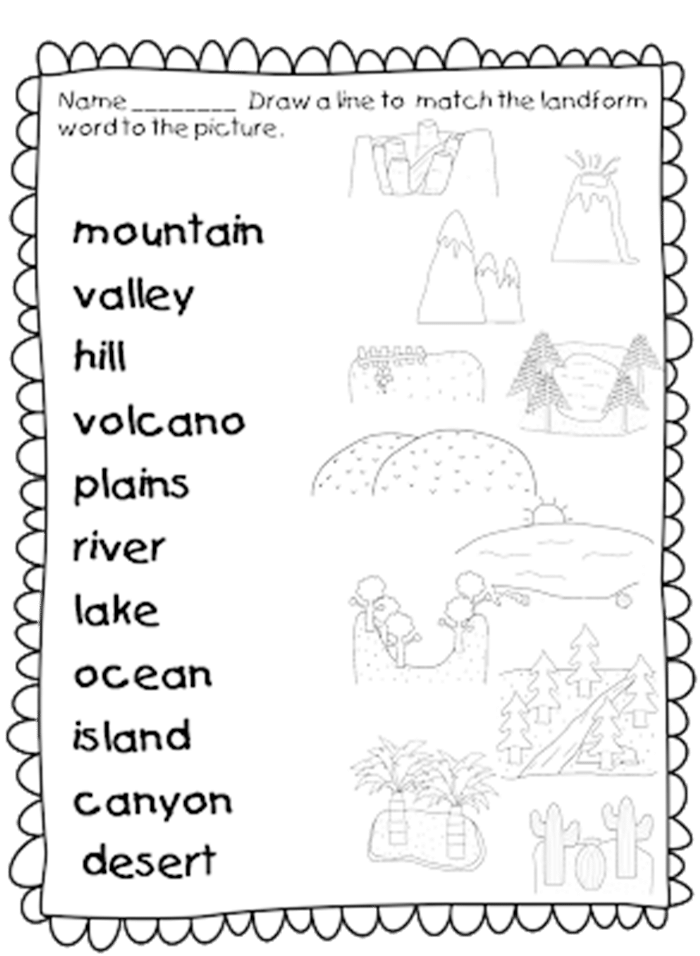 Descriptions Land Types