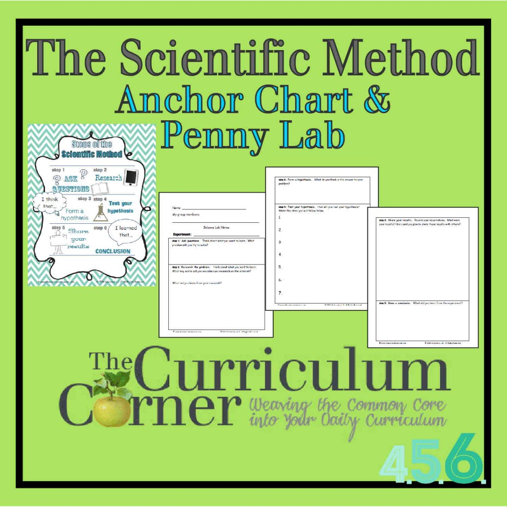 Free Scientific Method Penny Lesson Plan