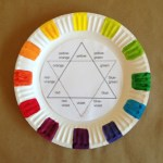 Color Wheel with Primary, Secondary, and Intermediate Colors