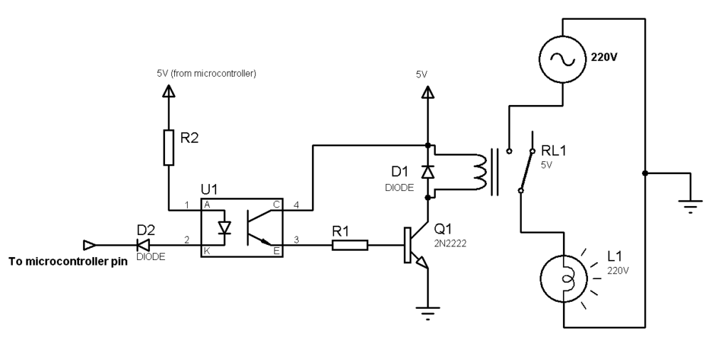 How to control optocoupler and relay by using