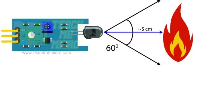 flame sensor range