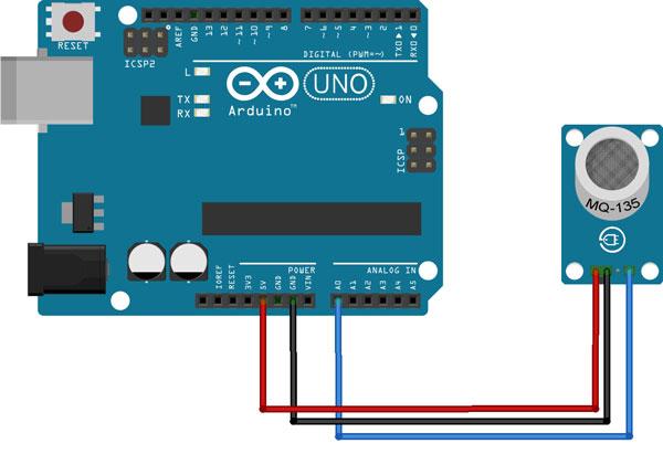 Arduino to MQ135 wiring