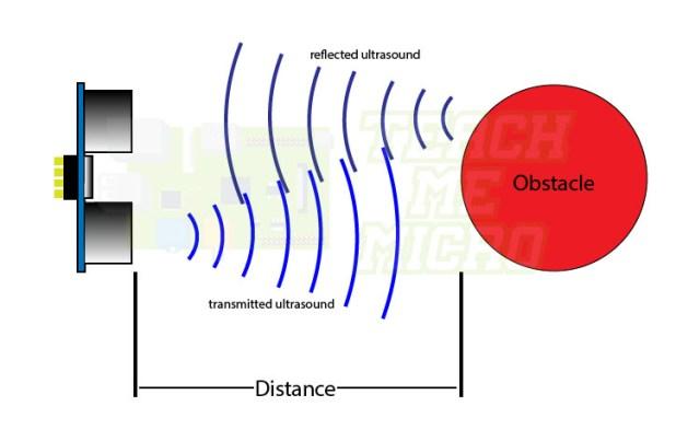 How ultrasonic sensors work