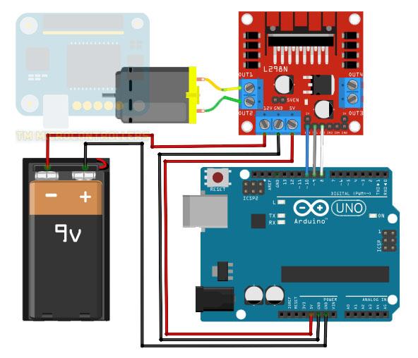 FSM motor example
