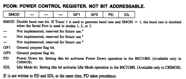 PCON register