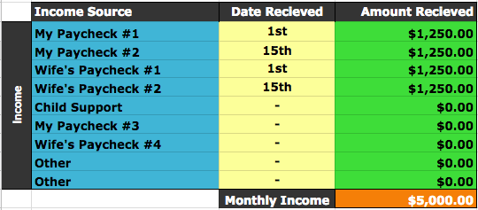 Monthly Income TMPF