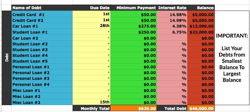 TMPF Debt Input