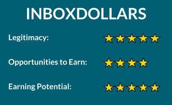 Inboxdollars survey rating