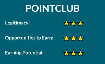 Pointclub Rating
